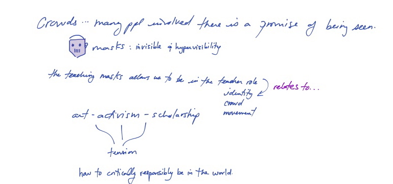 Excerpt from Professor Baker-Médard's notes of initial movement exploration & discussion